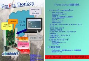 FraFra Donkey機器